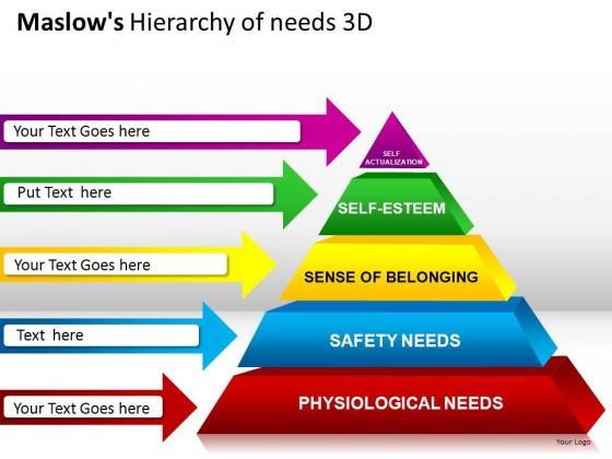 maslow quality of life theory pdf